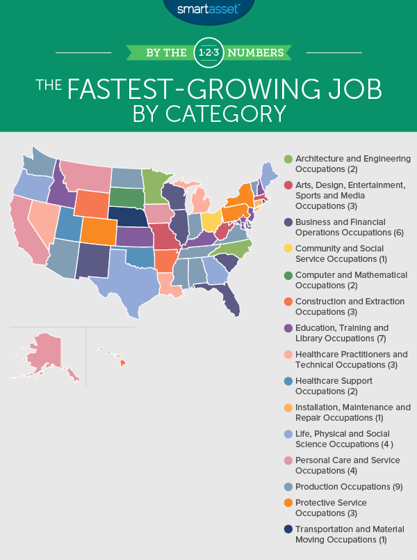 Fastest Growing Jobs in Each State 2018